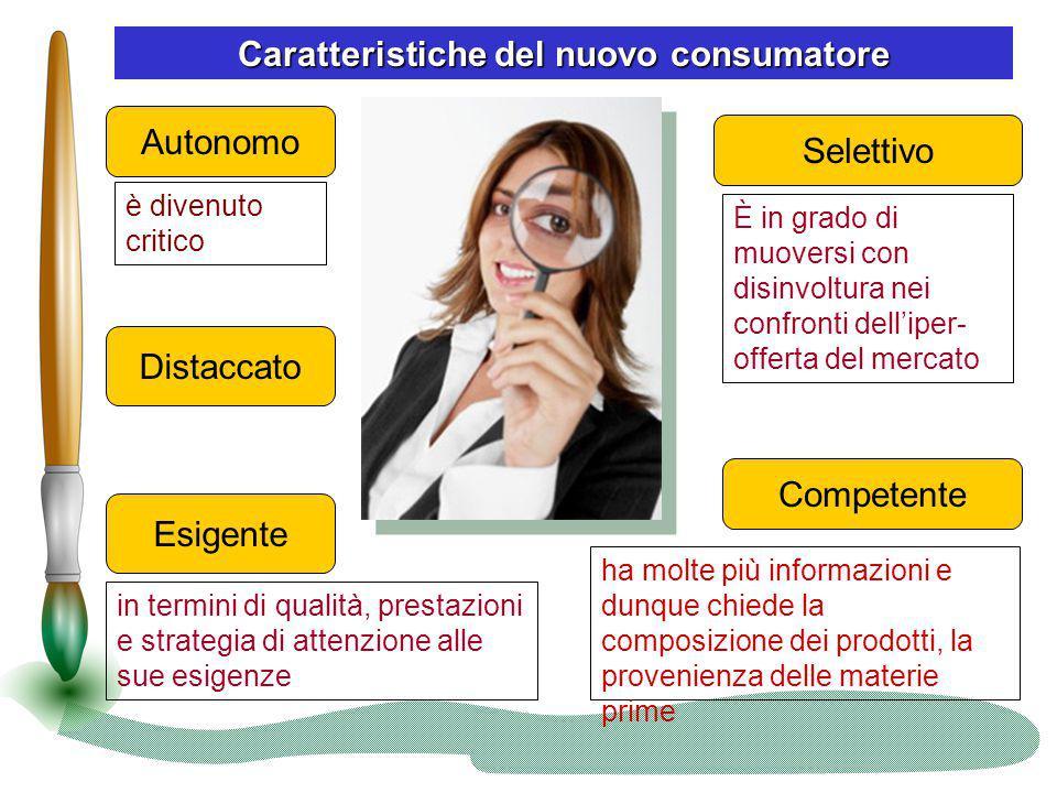 Caratteristiche del nuovo consumatore