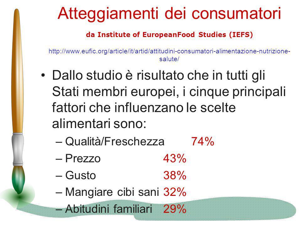 Atteggiamenti dei consumatori da Institute of EuropeanFood Studies (IEFS) http://www.eufic.org/article/it/artid/attitudini-consumatori-alimentazione-nutrizione-salute/