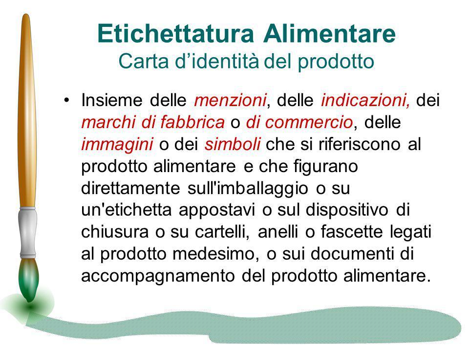 Etichettatura Alimentare Carta d'identità del prodotto
