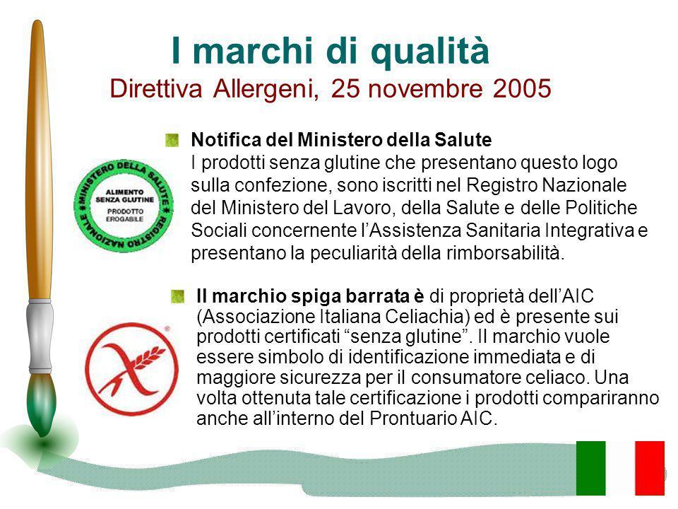 I marchi di qualità Direttiva Allergeni, 25 novembre 2005