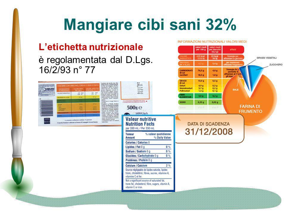 Mangiare cibi sani 32% L'etichetta nutrizionale