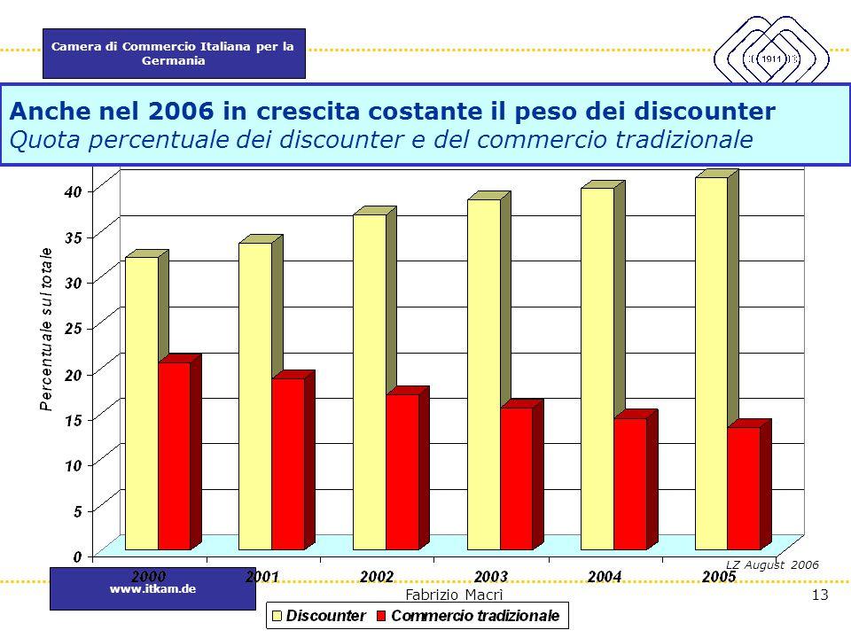 +5,8% nel primo semestre 2006 a fronte del +3,6% degli altri canali