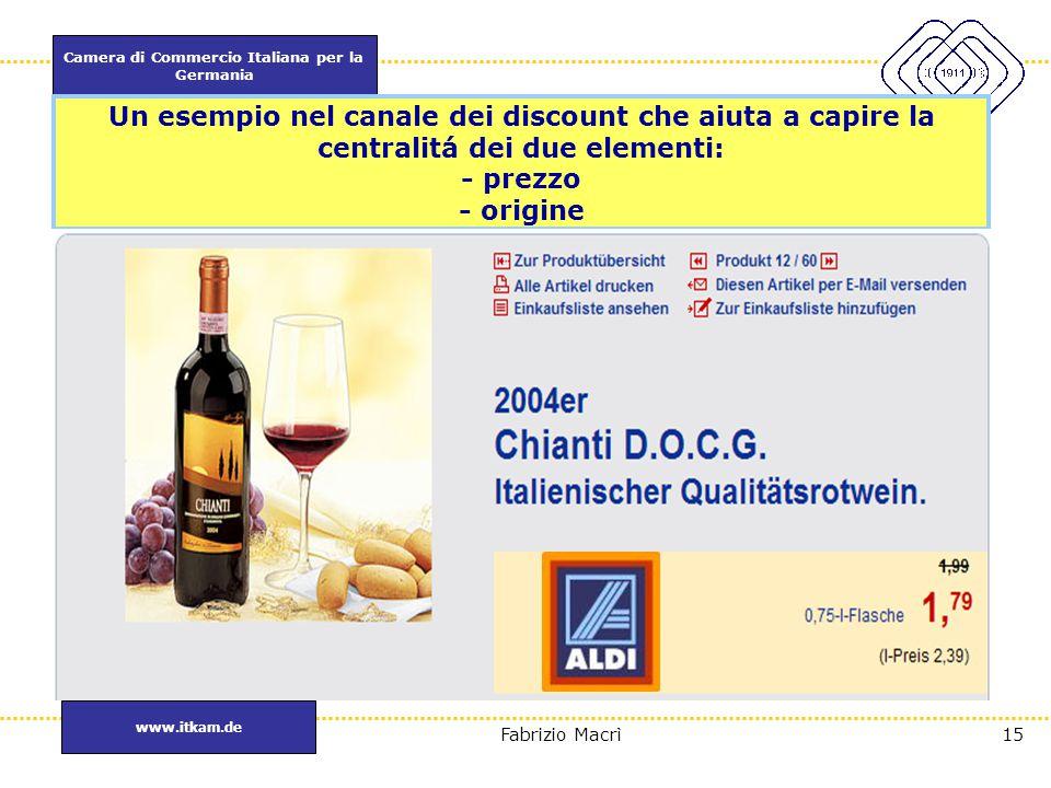 Un esempio nel canale dei discount che aiuta a capire la centralitá dei due elementi: - prezzo - origine