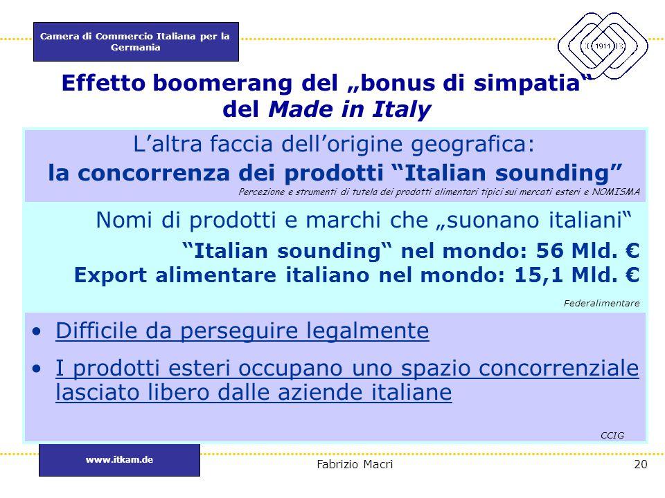 """Effetto boomerang del """"bonus di simpatia del Made in Italy"""