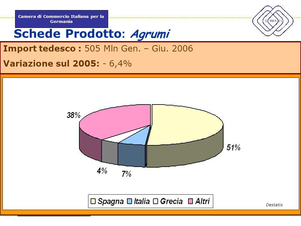 Schede Prodotto: Agrumi