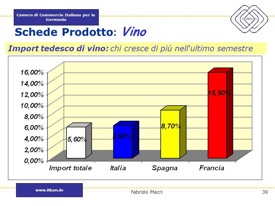 Schede Prodotto: Vino Import tedesco di vino: chi cresce di più nell'ultimo semestre.