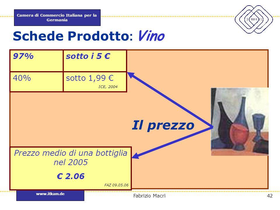 Prezzo medio di una bottiglia nel 2005