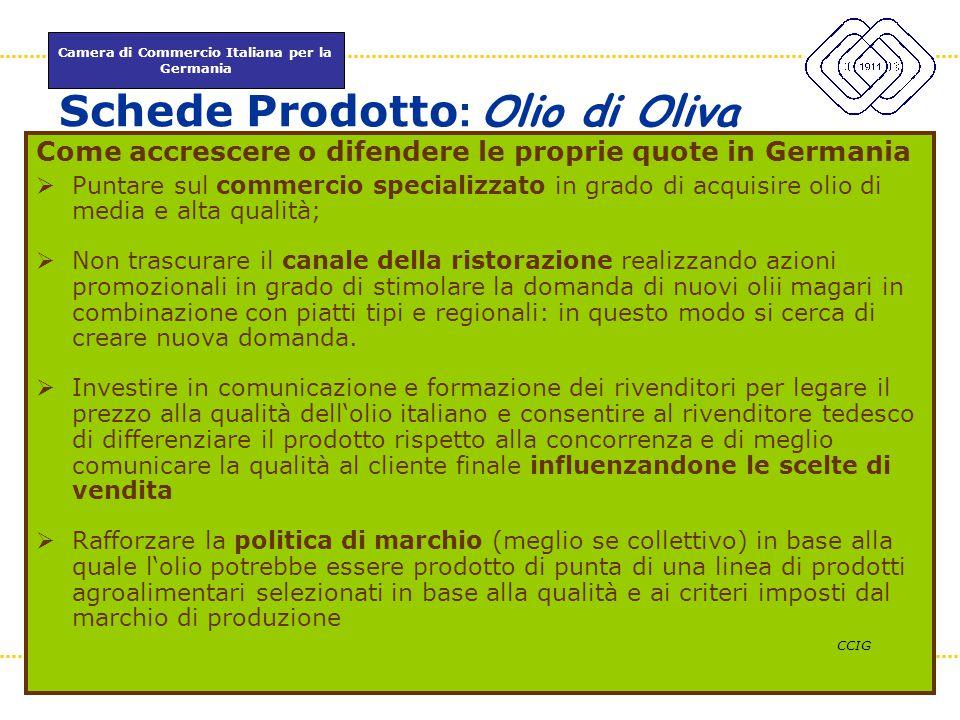 Schede Prodotto: Olio di Oliva