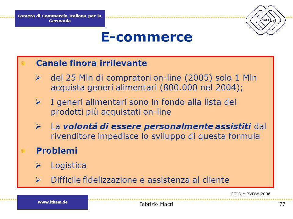 E-commerce Canale finora irrilevante