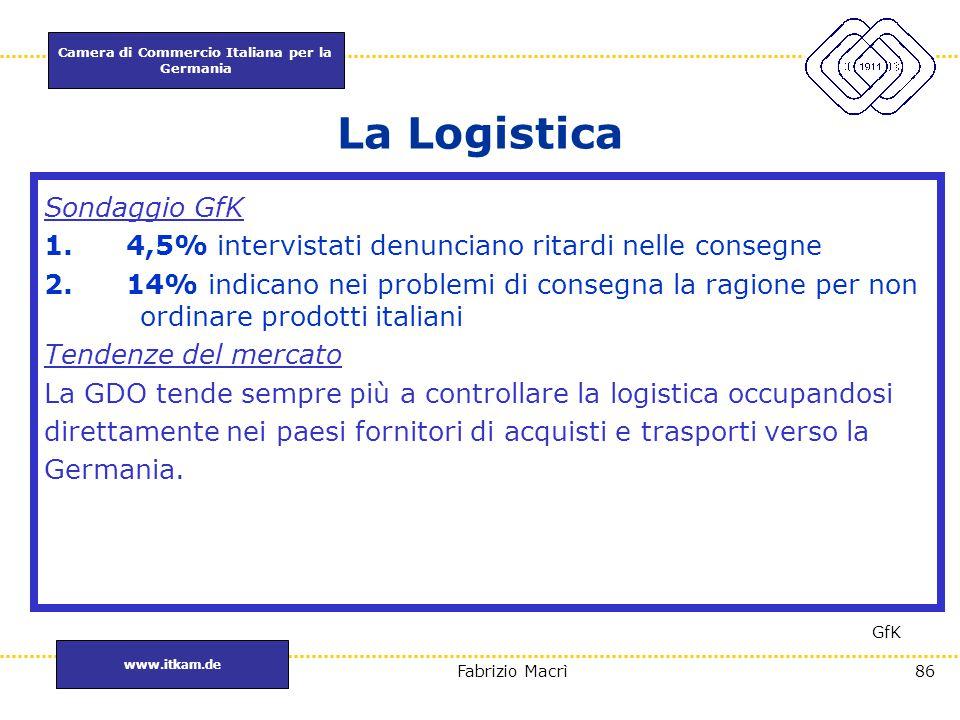 La logistica è uno dei fattori chiave di competitività
