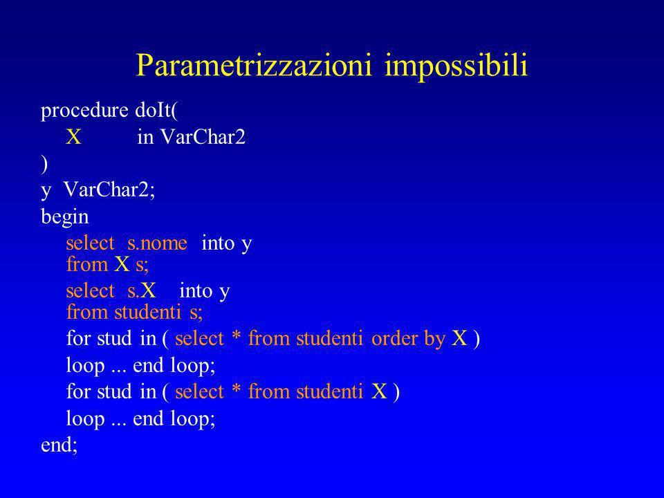 Parametrizzazioni impossibili