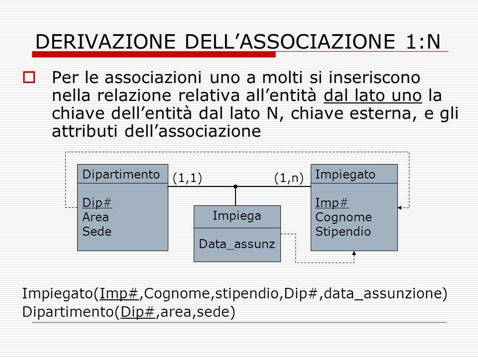 DERIVAZIONE DELL'ASSOCIAZIONE 1:N