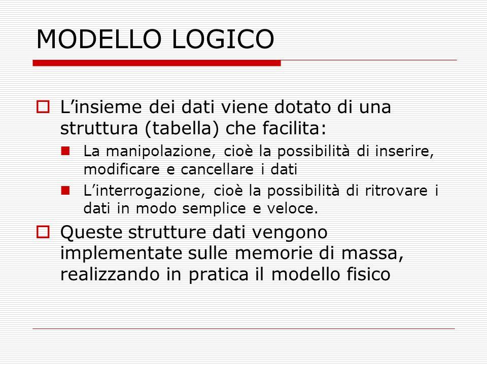 MODELLO LOGICO L'insieme dei dati viene dotato di una struttura (tabella) che facilita: