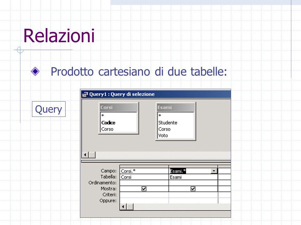 Relazioni Prodotto cartesiano di due tabelle: Query