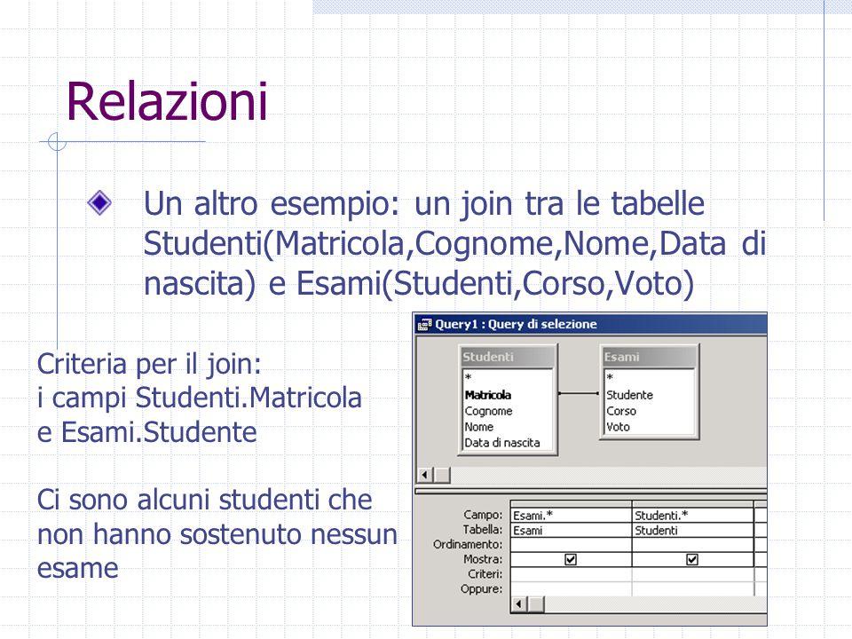 Relazioni Un altro esempio: un join tra le tabelle Studenti(Matricola,Cognome,Nome,Data di nascita) e Esami(Studenti,Corso,Voto)
