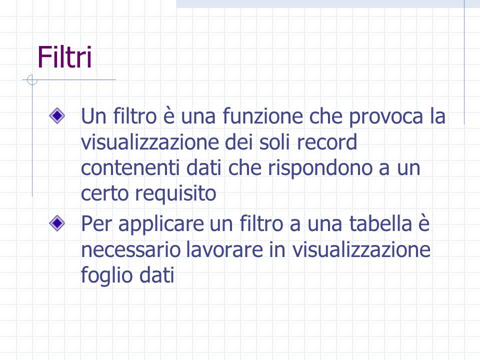 Filtri Un filtro è una funzione che provoca la visualizzazione dei soli record contenenti dati che rispondono a un certo requisito.