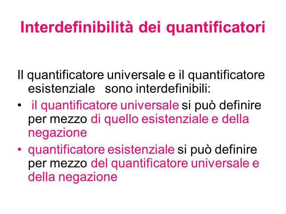 Interdefinibilità dei quantificatori