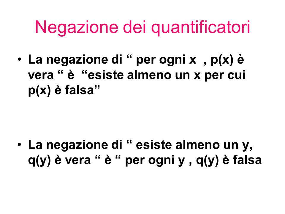Negazione dei quantificatori