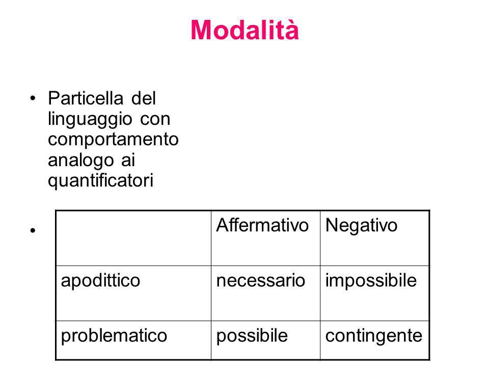 Modalità Particella del linguaggio con comportamento analogo ai quantificatori. Affermativo. Negativo.