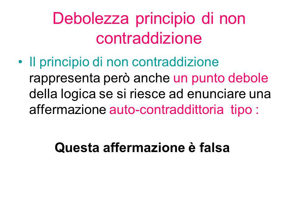 Debolezza principio di non contraddizione