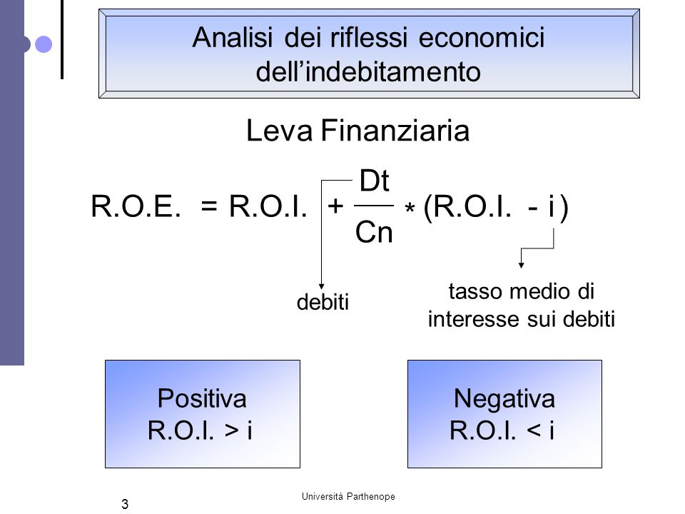 Leva Finanziaria Dt Cn R.O.E. = R.O.I. + (R.O.I. - i ) *