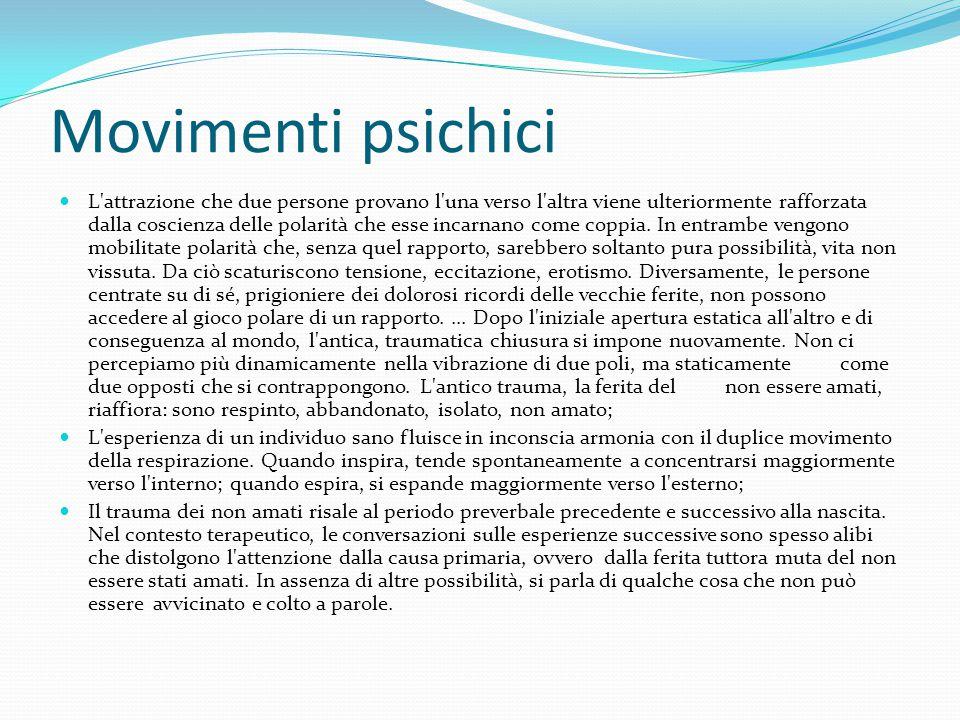Movimenti psichici