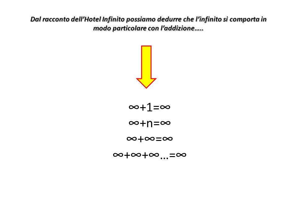 ∞+1=∞ ∞+n=∞ ∞+∞=∞ ∞+∞+∞…=∞
