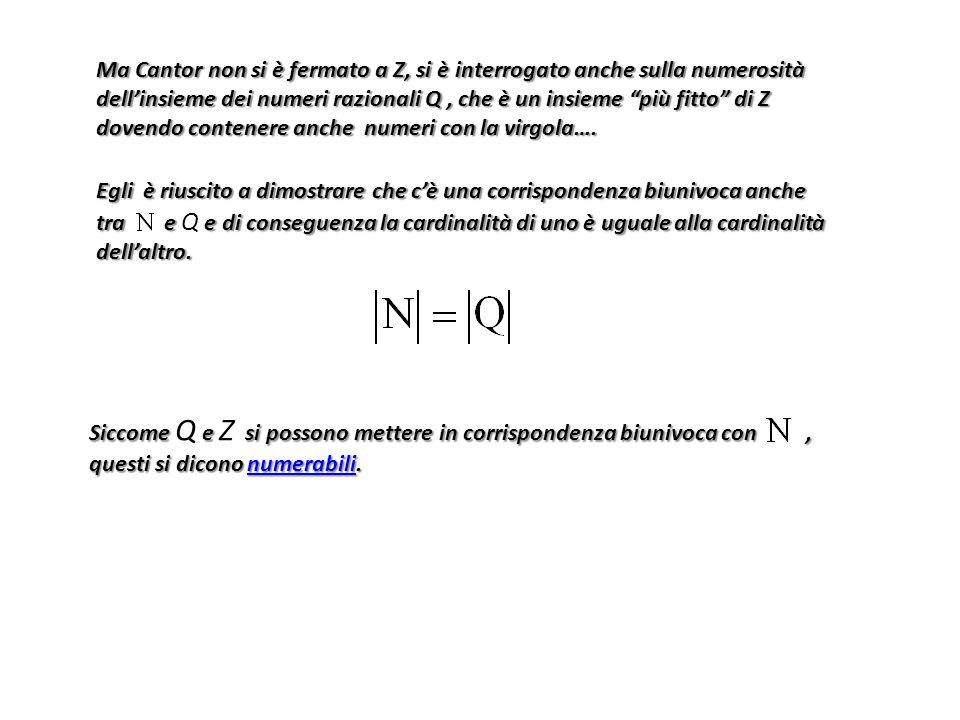 Ma Cantor non si è fermato a Z, si è interrogato anche sulla numerosità dell'insieme dei numeri razionali Q , che è un insieme più fitto di Z dovendo contenere anche numeri con la virgola….