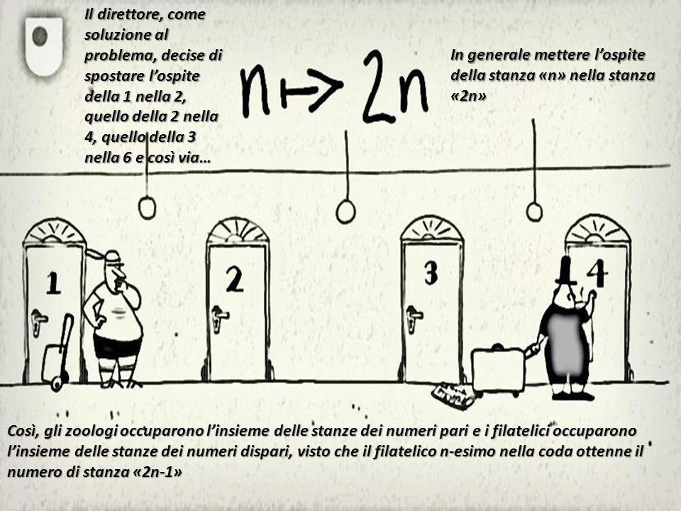 Il direttore, come soluzione al problema, decise di spostare l'ospite della 1 nella 2, quello della 2 nella 4, quello della 3 nella 6 e così via…