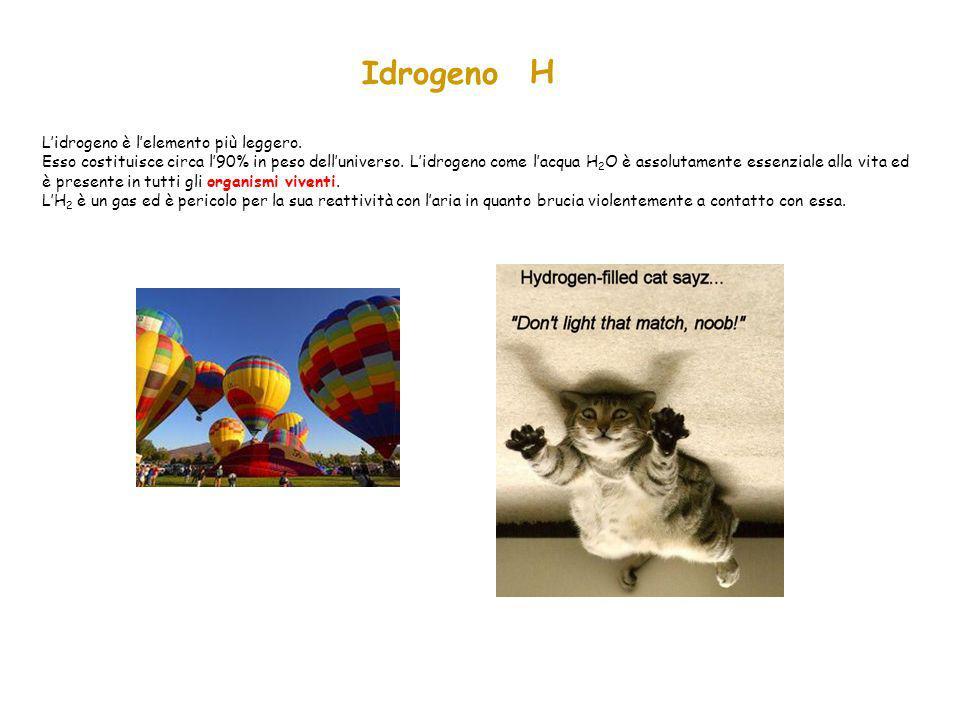 Idrogeno H L'idrogeno è l'elemento più leggero.
