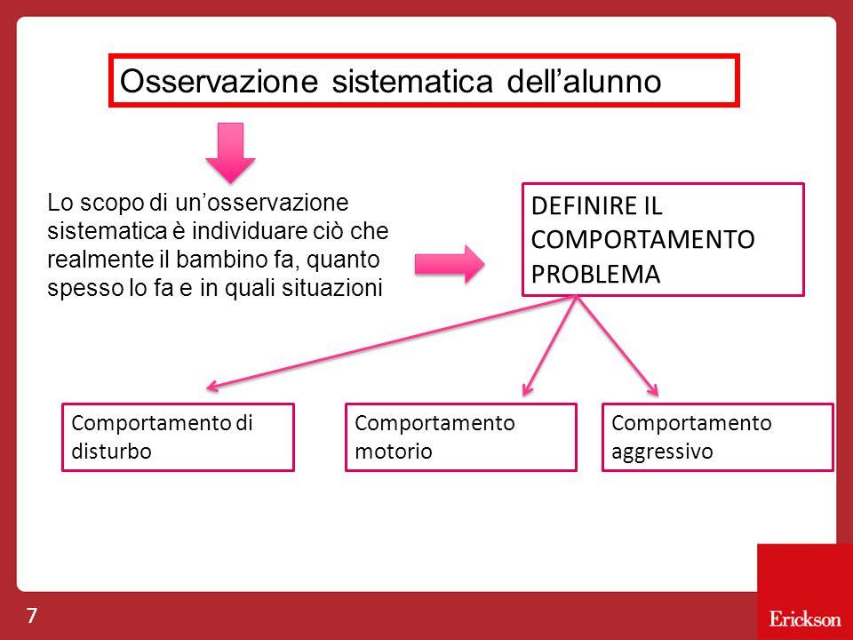 Osservazione sistematica dell'alunno