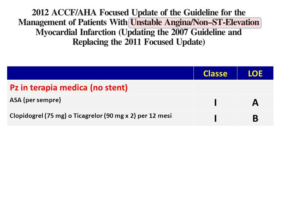 I A B Classe LOE Pz in terapia medica (no stent) ASA (per sempre)
