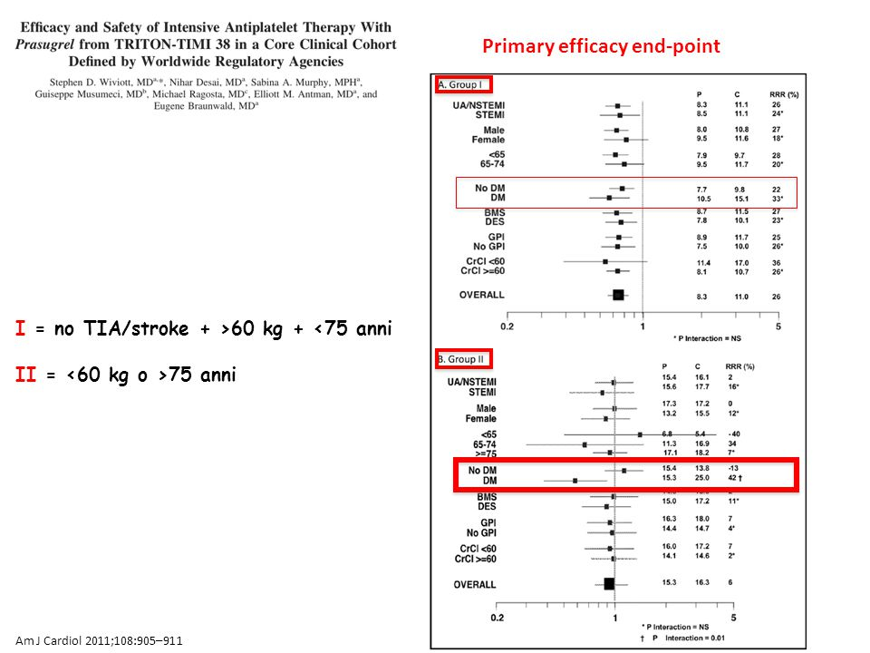 Primary efficacy end-point