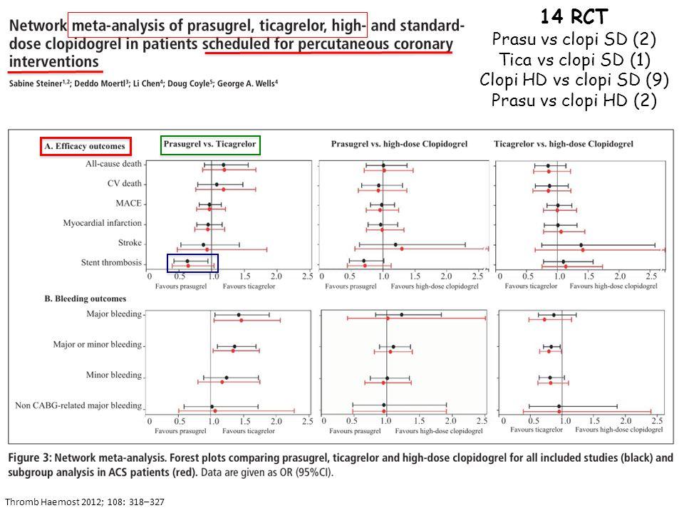 14 RCT Prasu vs clopi SD (2) Tica vs clopi SD (1)