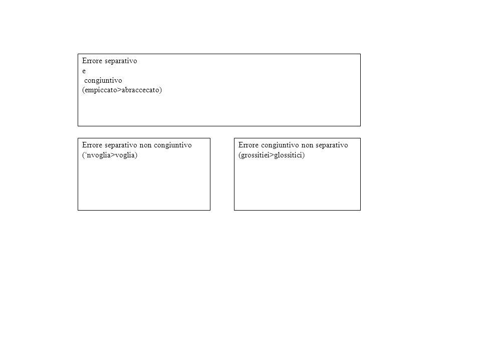 Errore separativo e. congiuntivo. (empiccato>abraccecato) Errore separativo non congiuntivo ('nvoglia>voglia)