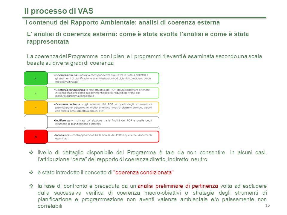 Il processo di VAS I contenuti del Rapporto Ambientale: analisi di coerenza esterna.