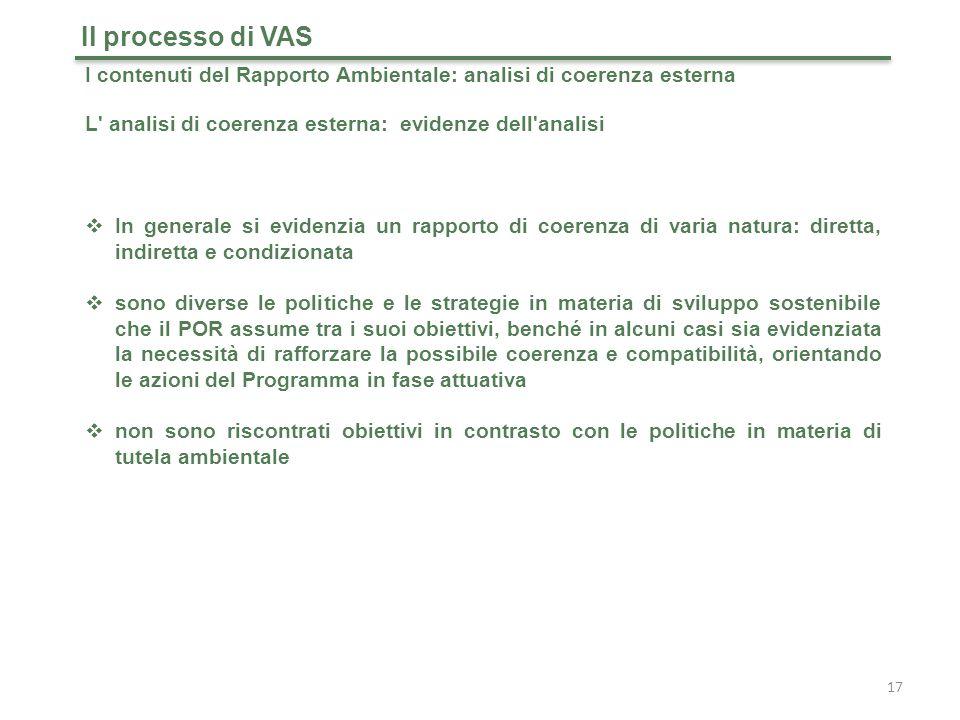 Il processo di VAS I contenuti del Rapporto Ambientale: analisi di coerenza esterna. L analisi di coerenza esterna: evidenze dell analisi.