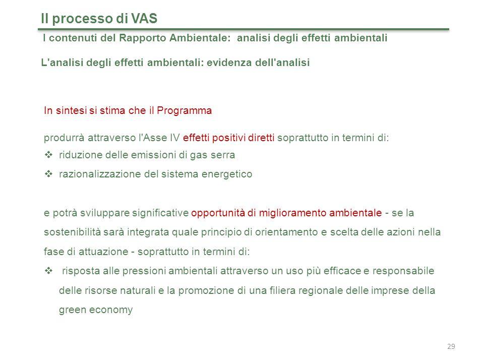 Il processo di VAS I contenuti del Rapporto Ambientale: analisi degli effetti ambientali. L analisi degli effetti ambientali: evidenza dell analisi.