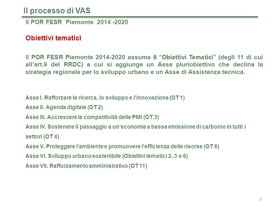 Il processo di VAS Obiettivi tematici Il POR FESR Piemonte 2014 -2020