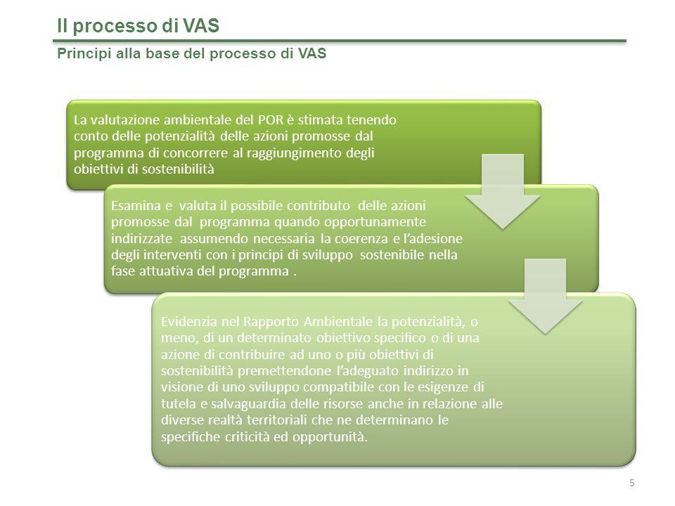 Il processo di VAS Principi alla base del processo di VAS