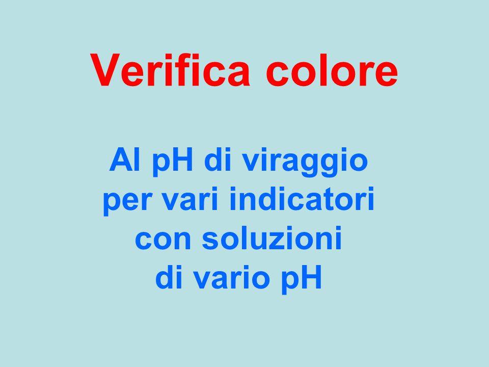 Al pH di viraggio per vari indicatori con soluzioni di vario pH