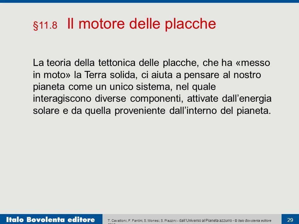§11.8 Il motore delle placche