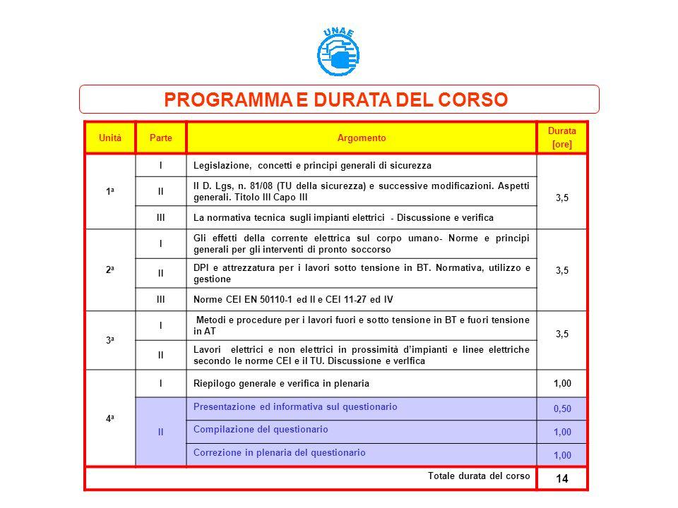 PROGRAMMA E DURATA DEL CORSO
