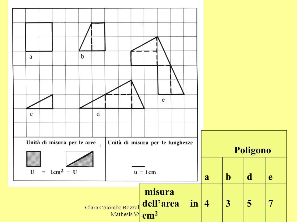 Poligono a b d e misura dell'area in cm2 4 3 5 7
