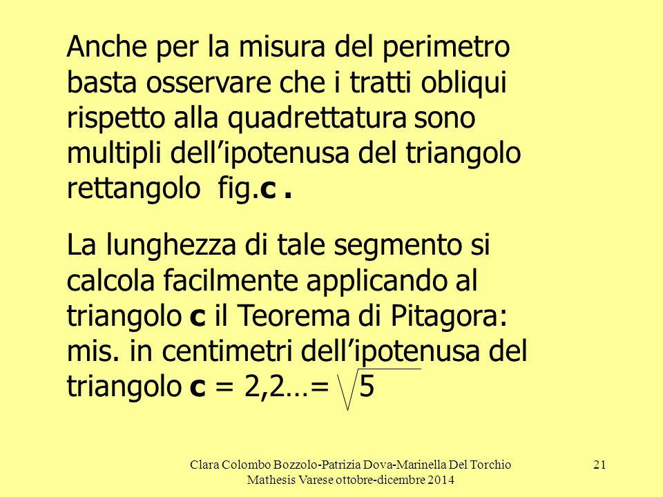 Anche per la misura del perimetro basta osservare che i tratti obliqui rispetto alla quadrettatura sono multipli dell'ipotenusa del triangolo rettangolo fig.c .