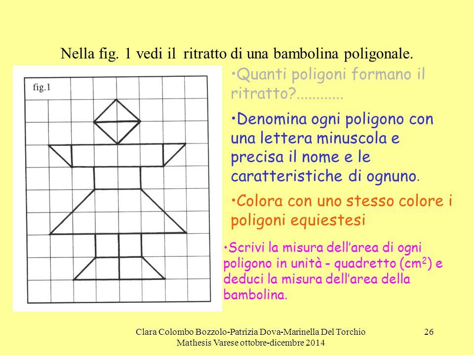 Nella fig. 1 vedi il ritratto di una bambolina poligonale.