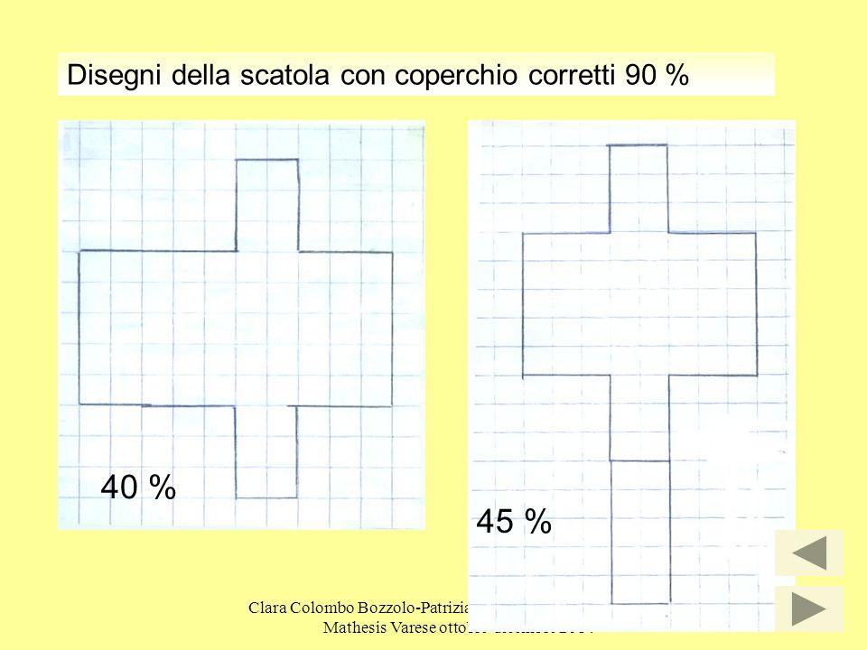 40 % 45 % Disegni della scatola con coperchio corretti 90 %