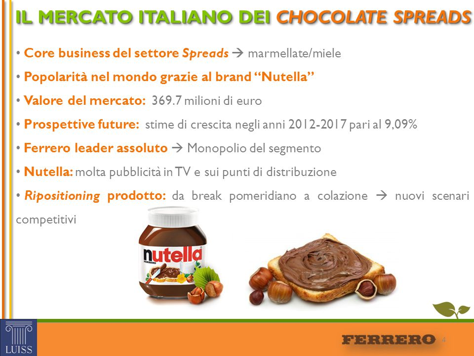 IL MERCATO ITALIANO DEI CHOCOLATE SPREADS