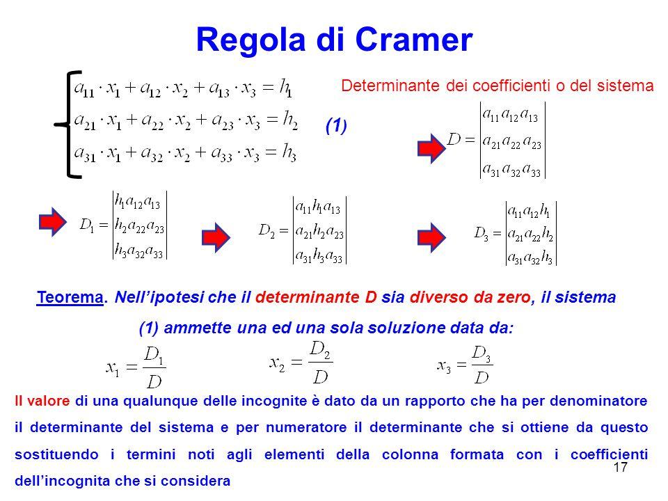 Regola di Cramer (1) Determinante dei coefficienti o del sistema