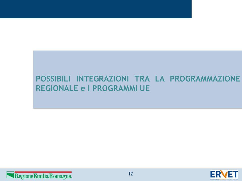 POSSIBILI INTEGRAZIONI TRA LA PROGRAMMAZIONE REGIONALE e I PROGRAMMI UE
